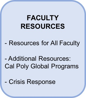 icon_faculty-resources